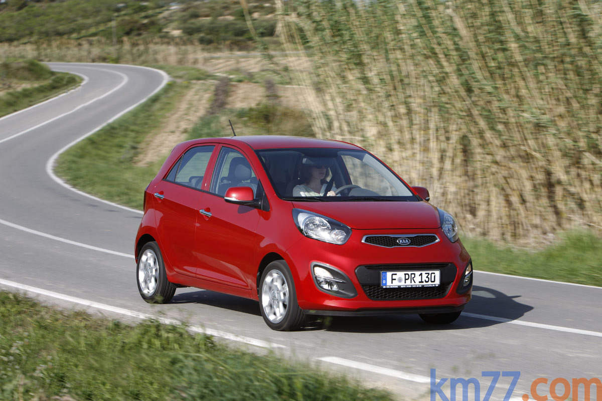Kia Rio Review Philippines 2017 2018 Best Cars Reviews