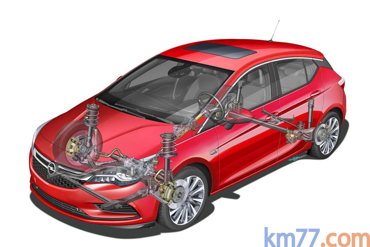 Fotos t cnicas opel astra 5 puertas 2016 - Opel astra 5 puertas ...